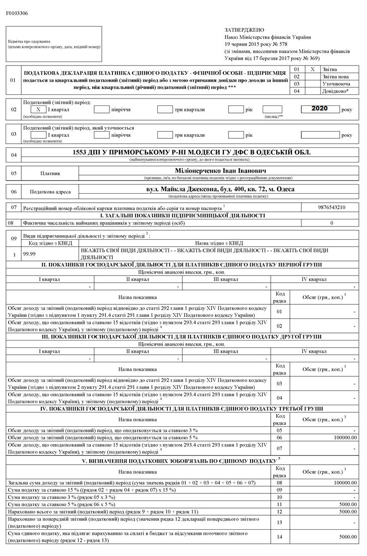 декларация фоп единый налог квартальная 1